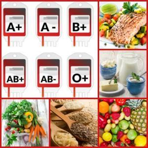 Ăn kiêng theo nhóm máu để giảm cân: bạn biết chưa?