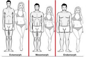 Chế độ ăn giảm cân theo từng tạng người