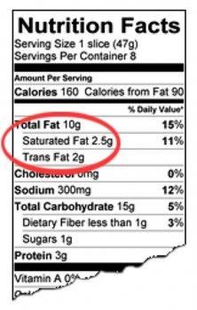 """Chất béo dạng trans – """"kẻ phá bĩnh"""" kế hoạch giảm cân 2"""