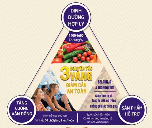 tuân thủ 3 nguyên tắc vàng là cách giảm cân nhanh hiệu quả không dùng thuốc giảm cân cấp tốc